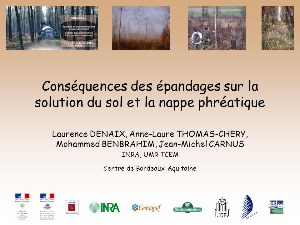 Conséquences des épandages sur la solution du sol et la nappe phréatique Laurence DENAIX, Anne-Laure THOMAS-CHERY, Mohammed BENBRAHIM, Jean-Michel CAR