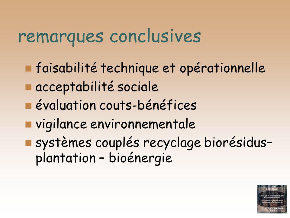 remarques conclusives faisabilité technique et opérationnelle acceptabilité sociale évaluation couts-bénéfices vigilance environnementale systèmes cou