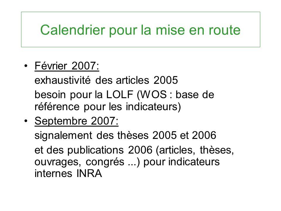 Calendrier pour la mise en route Février 2007: exhaustivité des articles 2005 besoin pour la LOLF (WOS : base de référence pour les indicateurs) Septe