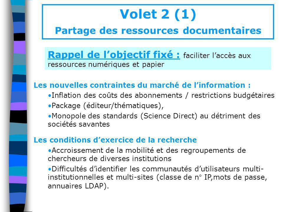 Volet 2 (1) Partage des ressources documentaires Les nouvelles contraintes du marché de linformation : Inflation des coûts des abonnements / restricti