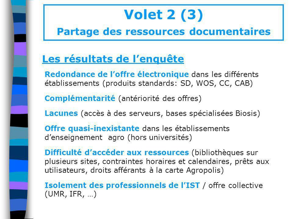 Redondance de loffre électronique dans les différents établissements (produits standards: SD, WOS, CC, CAB) Complémentarité (antériorité des offres) L