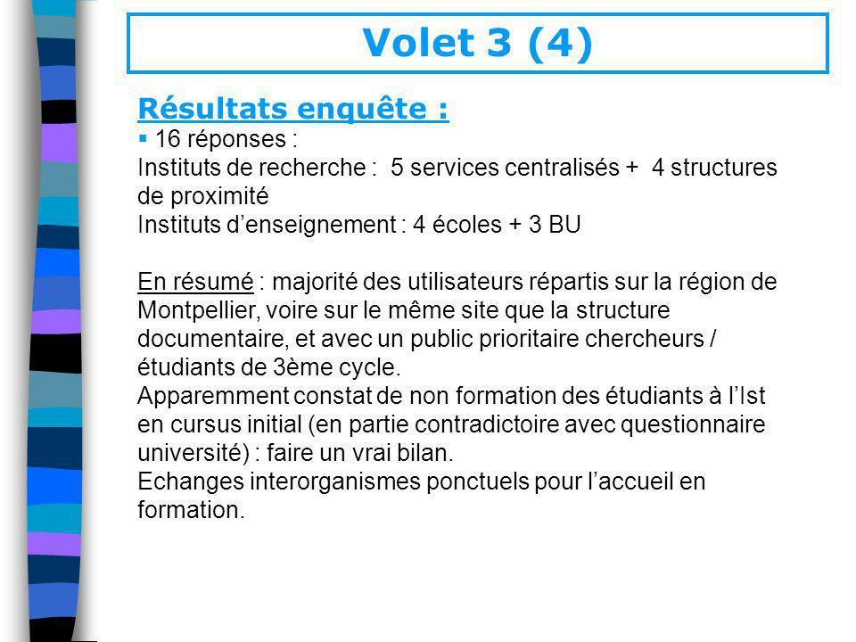 Volet 3 (4) Résultats enquête : 16 réponses : Instituts de recherche : 5 services centralisés + 4 structures de proximité Instituts denseignement : 4