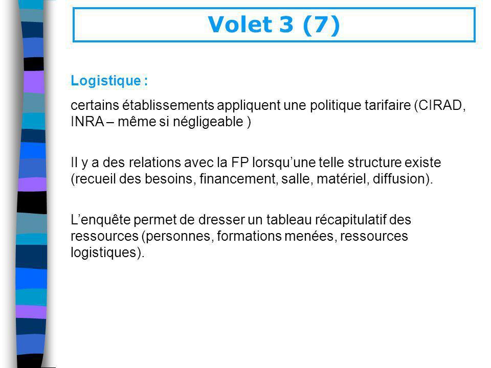 Logistique : certains établissements appliquent une politique tarifaire (CIRAD, INRA – même si négligeable ) Il y a des relations avec la FP lorsquune