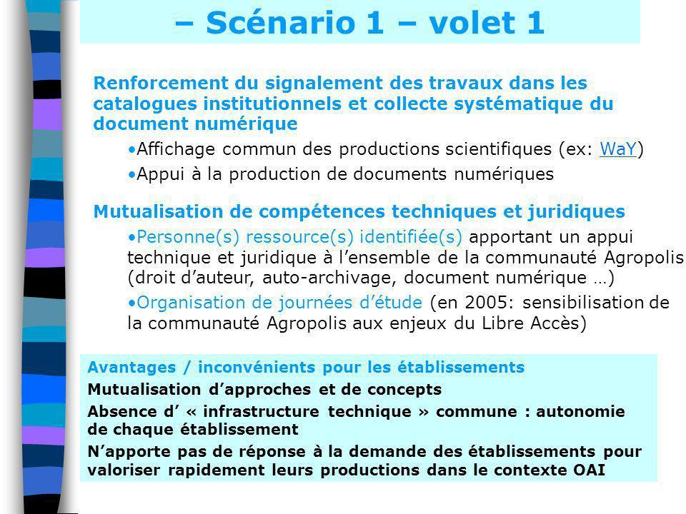 – Scénario 1 – volet 1 Renforcement du signalement des travaux dans les catalogues institutionnels et collecte systématique du document numérique Affi