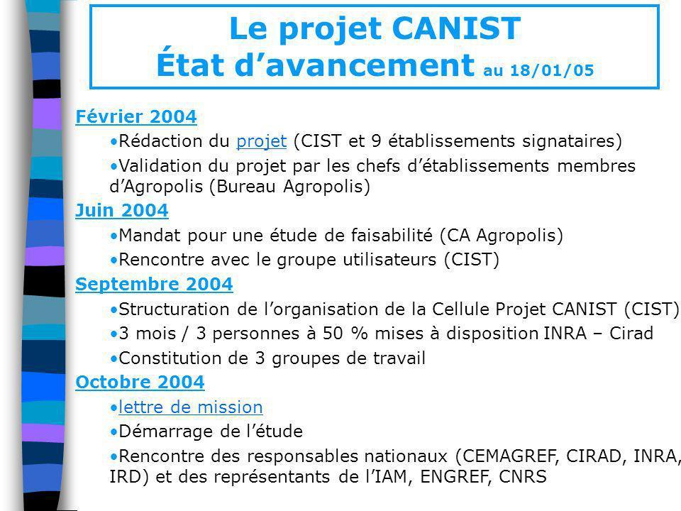 Le projet CANIST État davancement au 18/01/05 Février 2004 Rédaction du projet (CIST et 9 établissements signataires)projet Validation du projet par l