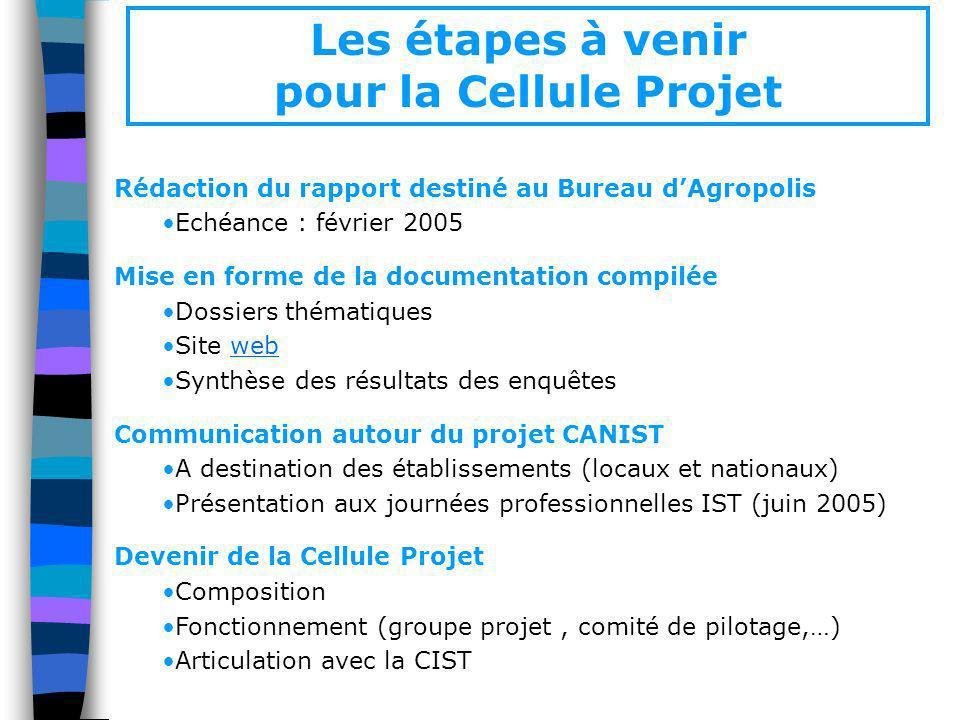 Les étapes à venir pour la Cellule Projet Rédaction du rapport destiné au Bureau dAgropolis Echéance : février 2005 Mise en forme de la documentation