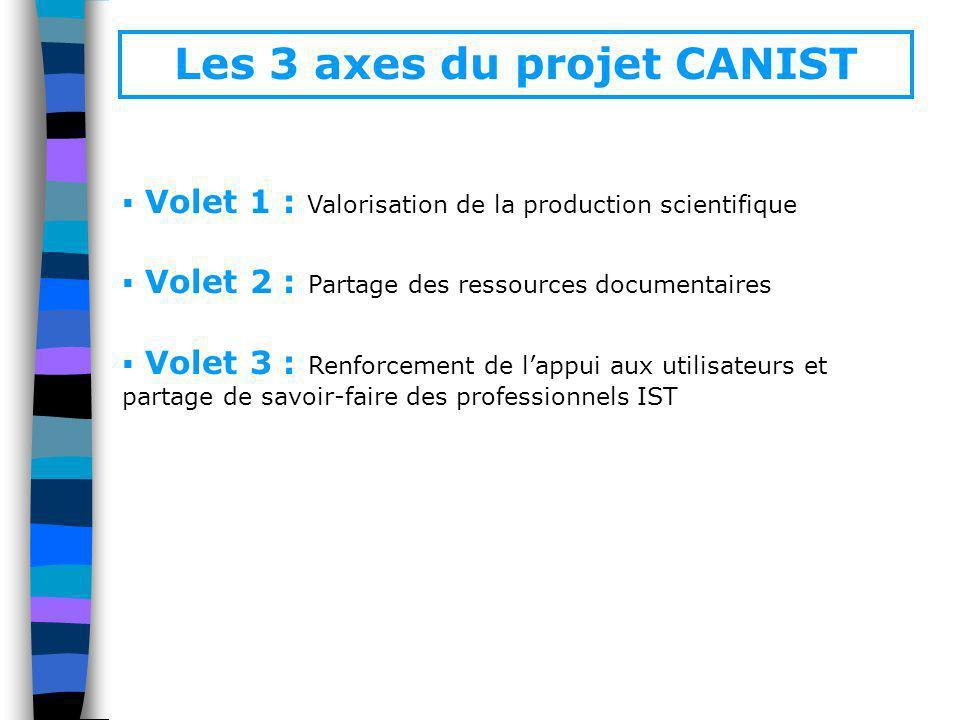 Volet 1 : Valorisation de la production scientifique Volet 2 : Partage des ressources documentaires Volet 3 : Renforcement de lappui aux utilisateurs