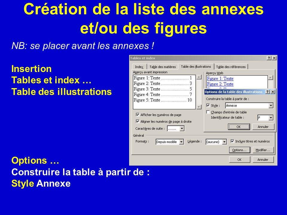 Création de la liste des annexes et/ou des figures NB: se placer avant les annexes ! Insertion Tables et index … Table des illustrations Options … Con