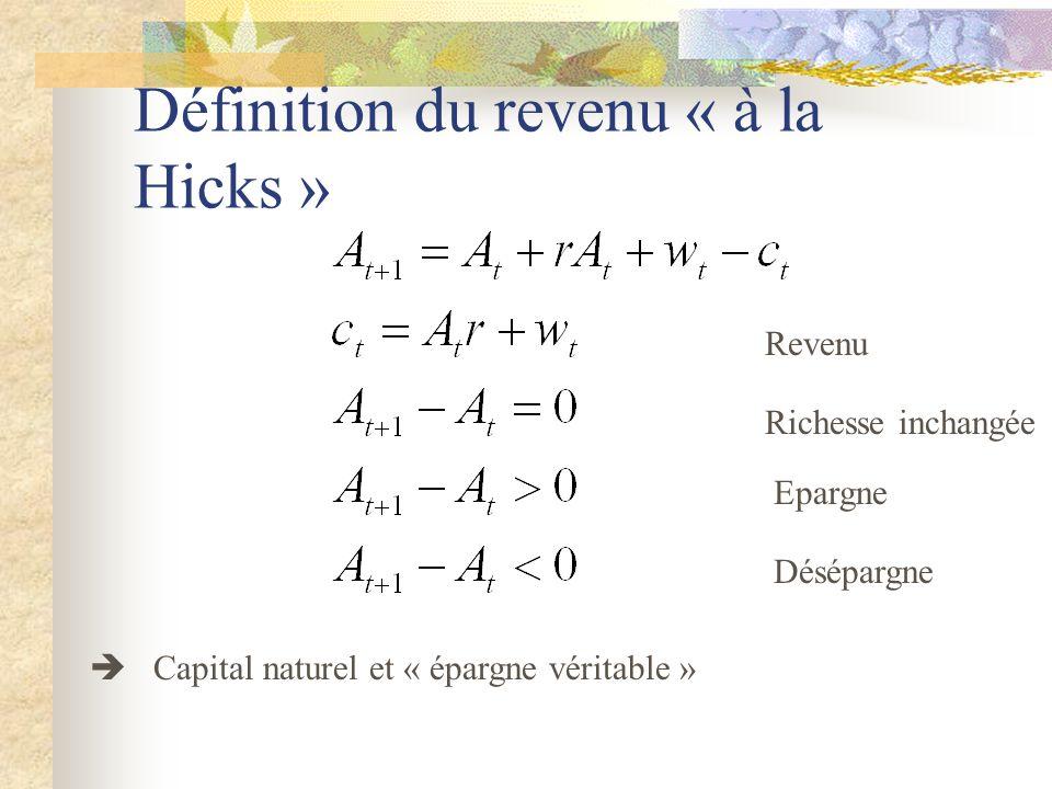Définition du revenu « à la Hicks » Capital naturel et « épargne véritable » Désépargne Epargne Revenu Richesse inchangée