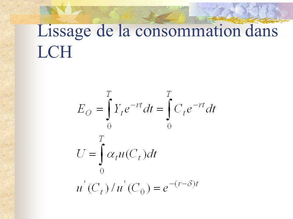 Lissage de la consommation dans LCH