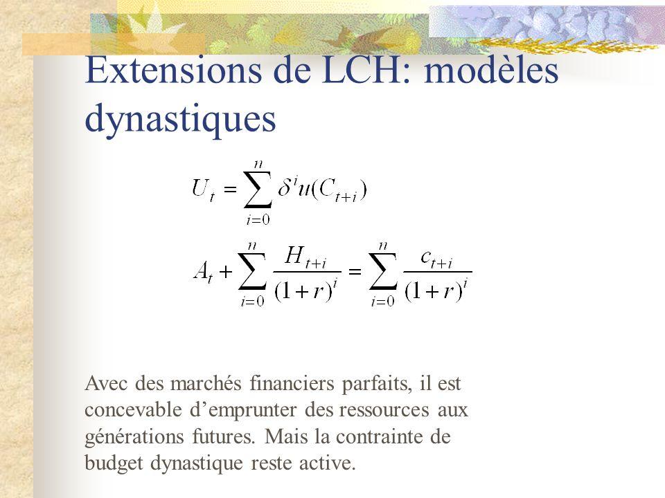 Extensions de LCH: modèles dynastiques Avec des marchés financiers parfaits, il est concevable demprunter des ressources aux générations futures. Mais