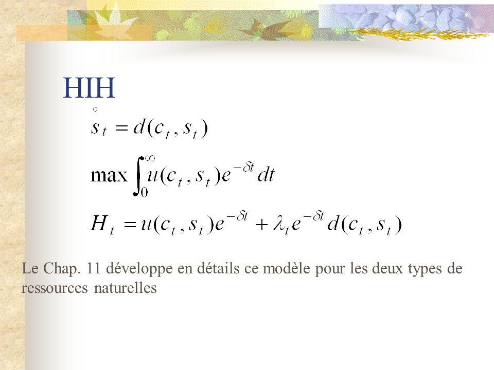 HIH Le Chap. 11 développe en détails ce modèle pour les deux types de ressources naturelles