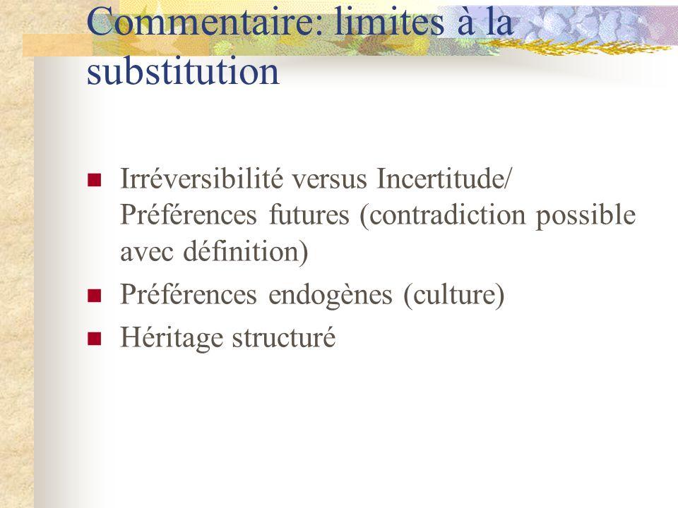 Commentaire: limites à la substitution Irréversibilité versus Incertitude/ Préférences futures (contradiction possible avec définition) Préférences en