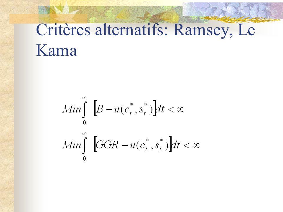 Critères alternatifs: Ramsey, Le Kama