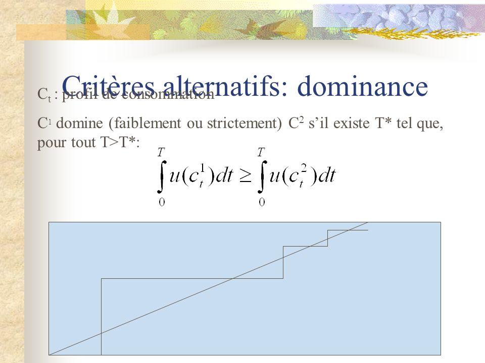 Critères alternatifs: dominance C t : profil de consommation C 1 domine (faiblement ou strictement) C 2 sil existe T* tel que, pour tout T>T*: