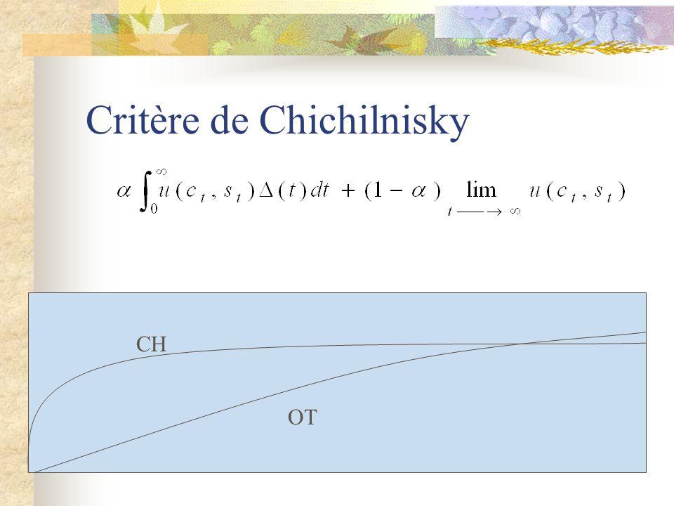Critère de Chichilnisky CH OT