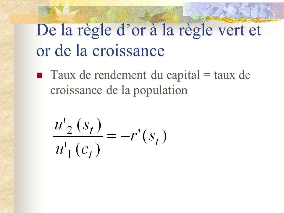 De la règle dor à la règle vert et or de la croissance Taux de rendement du capital = taux de croissance de la population