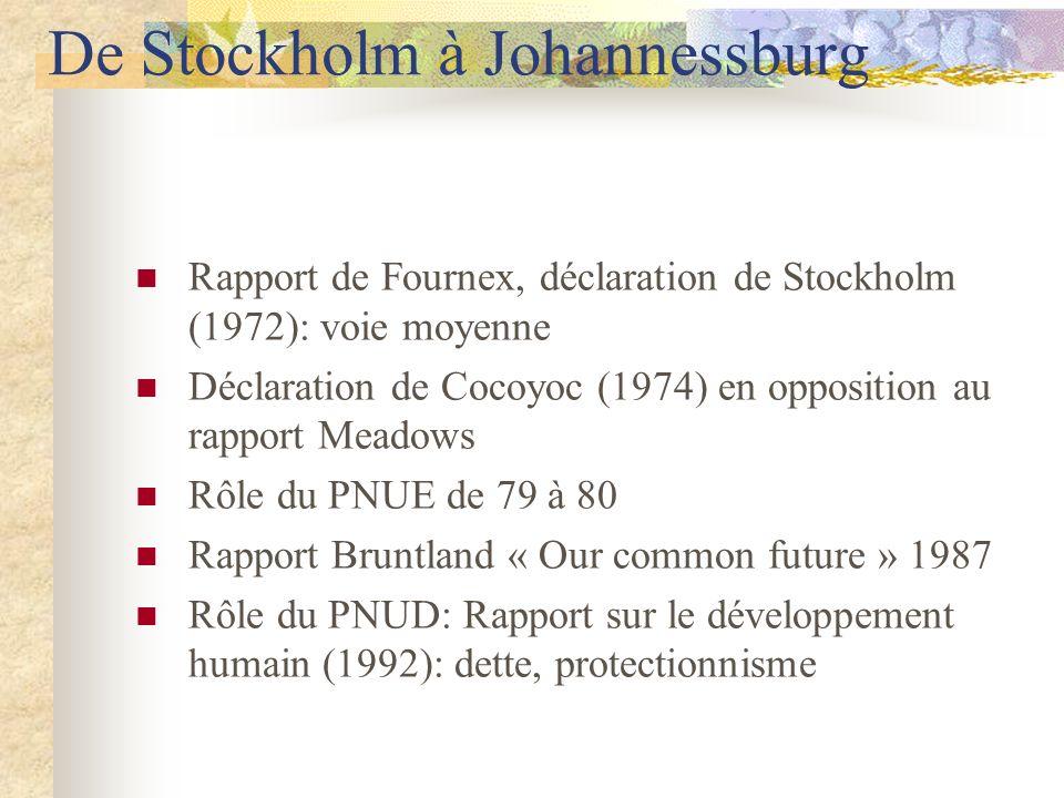 De Stockholm à Johannessburg Rapport de Fournex, déclaration de Stockholm (1972): voie moyenne Déclaration de Cocoyoc (1974) en opposition au rapport