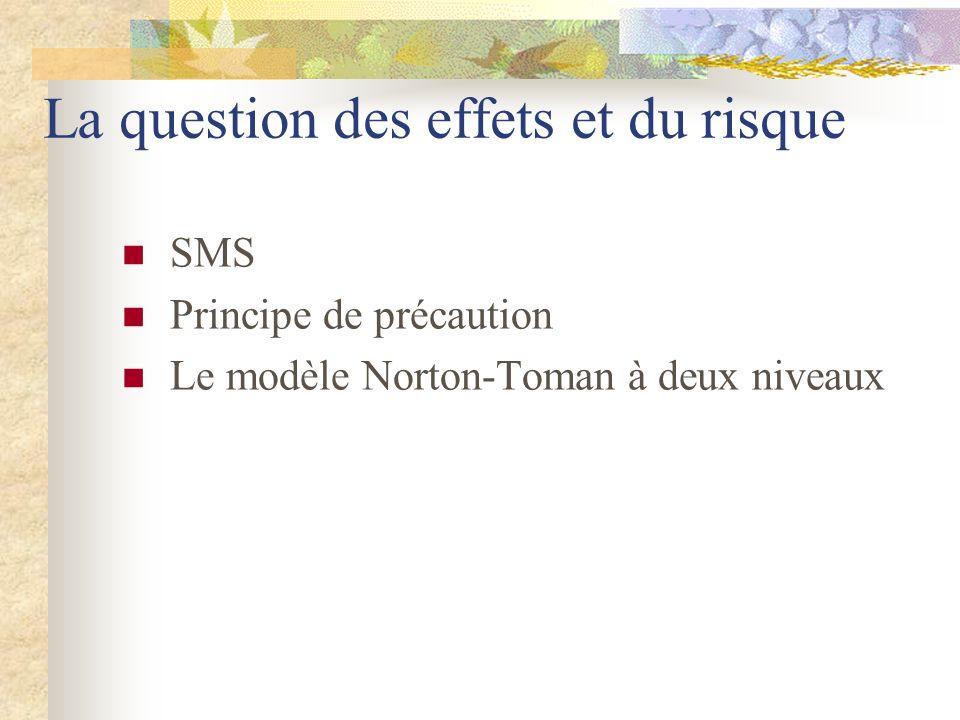 La question des effets et du risque SMS Principe de précaution Le modèle Norton-Toman à deux niveaux