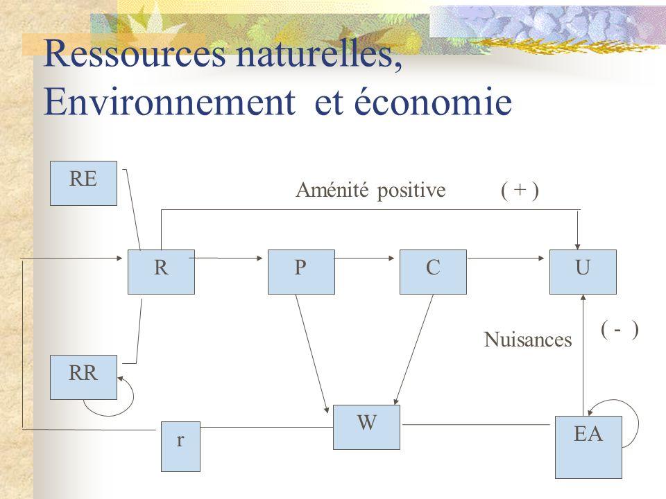Ressources naturelles, Environnement et économie R RR RE PCU W r EA Aménité positive Nuisances ( - ) ( + )