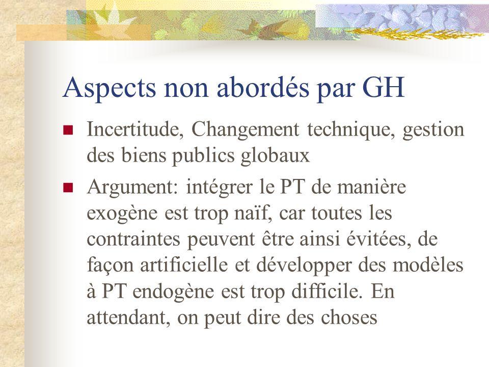 Aspects non abordés par GH Incertitude, Changement technique, gestion des biens publics globaux Argument: intégrer le PT de manière exogène est trop n