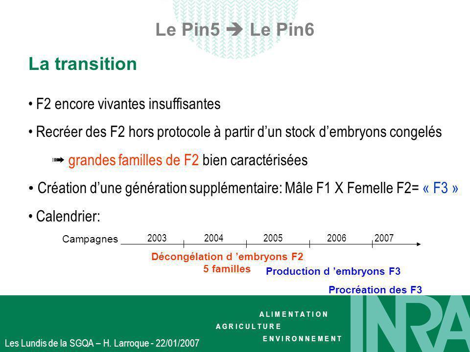 A L I M E N T A T I O N A G R I C U L T U R E E N V I R O N N E M E N T Les Lundis de la SGQA – H. Larroque - 22/01/2007 Le Pin5 Le Pin6 La transition