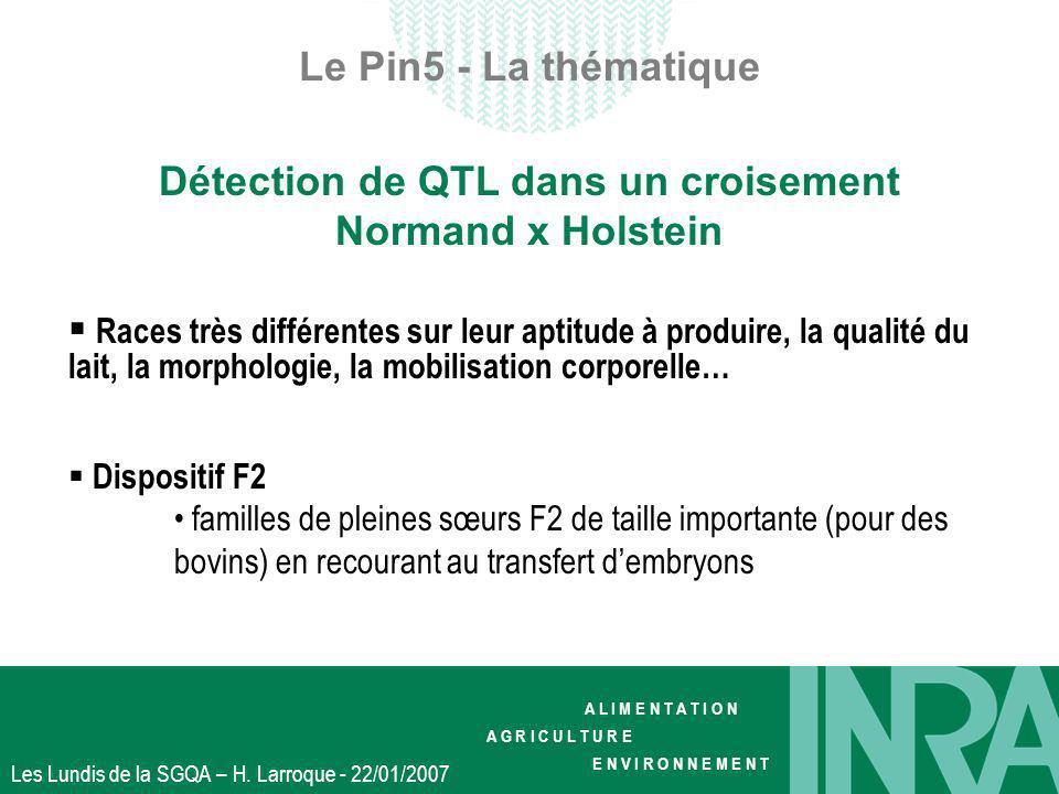 A L I M E N T A T I O N A G R I C U L T U R E E N V I R O N N E M E N T Les Lundis de la SGQA – H. Larroque - 22/01/2007 Détection de QTL dans un croi