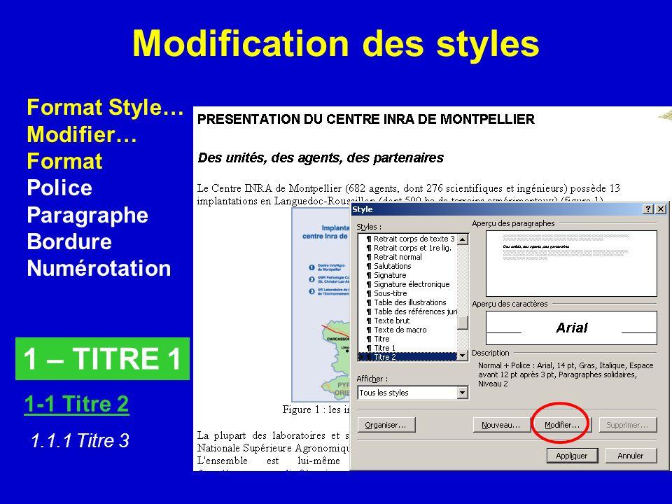 Modification des styles Format Style… Modifier… Format Police Paragraphe Bordure Numérotation 1 – TITRE 1 1-1 Titre 2 1.1.1 Titre 3