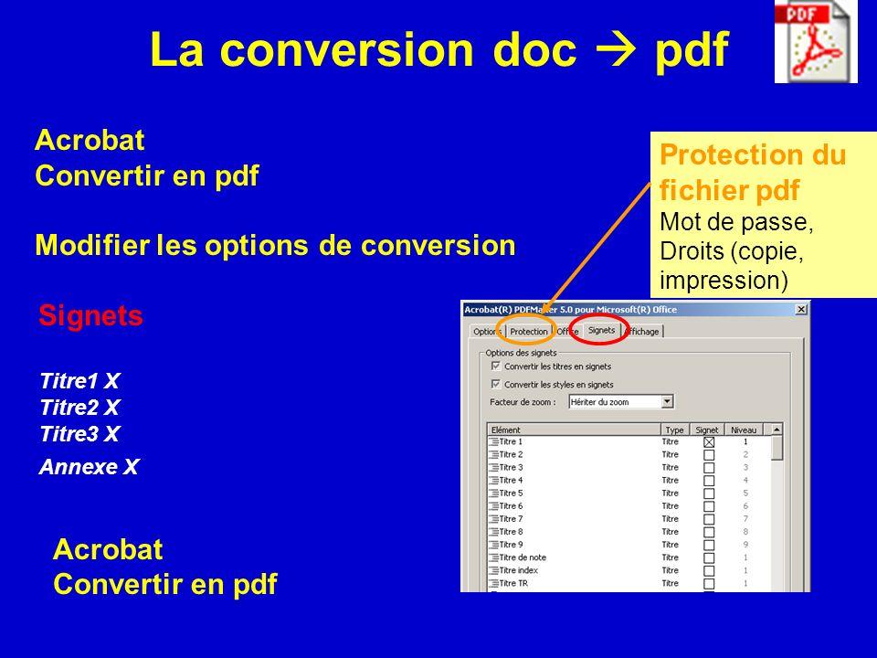 La conversion doc pdf Acrobat Convertir en pdf Modifier les options de conversion Protection du fichier pdf Mot de passe, Droits (copie, impression) S