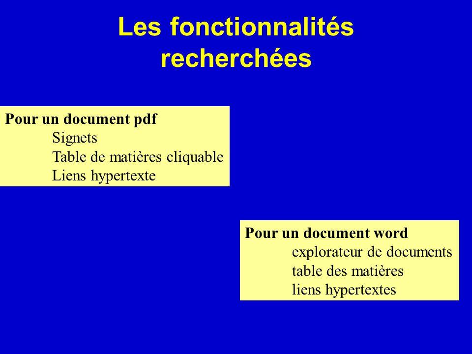 Les fonctionnalités recherchées Pour un document pdf Signets Table de matières cliquable Liens hypertexte Pour un document word explorateur de documen