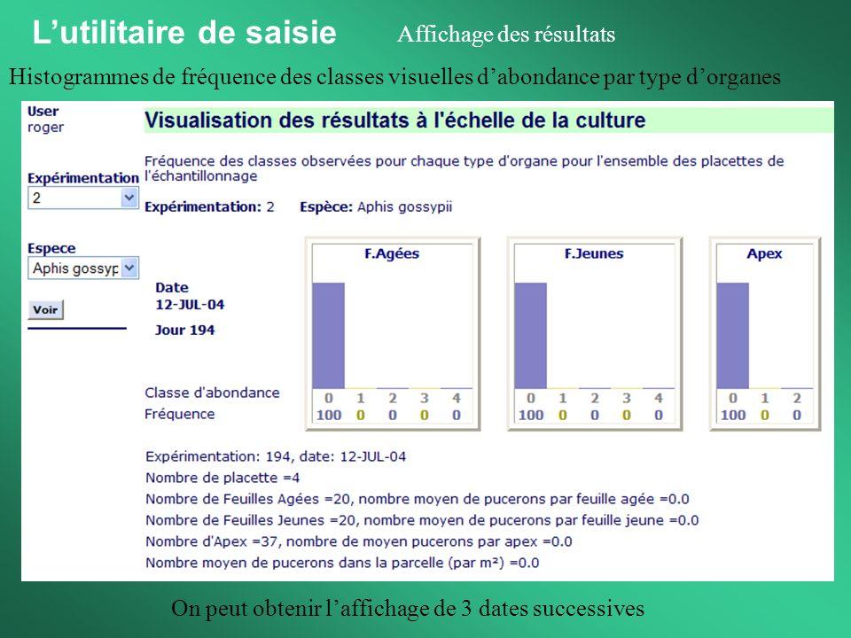 Lutilitaire de saisie Affichage des résultats Histogrammes de fréquence des classes visuelles dabondance par type dorganes On peut obtenir laffichage
