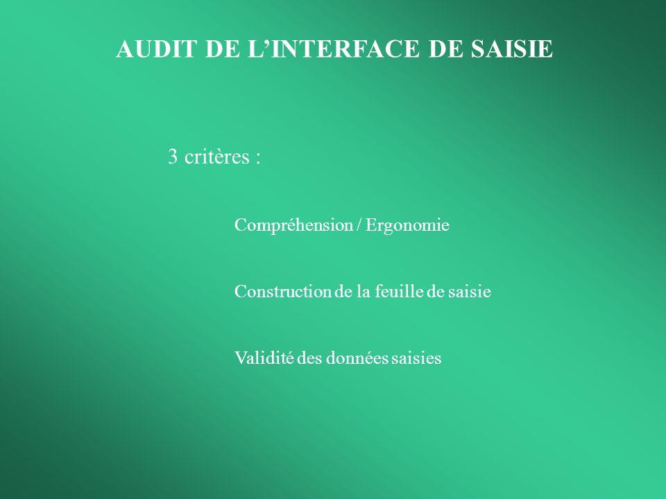 AUDIT DE LINTERFACE DE SAISIE 3 critères : Compréhension / Ergonomie Construction de la feuille de saisie Validité des données saisies