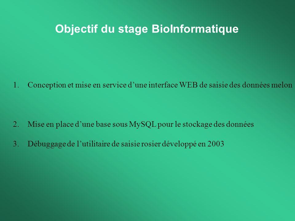 Objectif du stage BioInformatique 1.Conception et mise en service dune interface WEB de saisie des données melon 2.Mise en place dune base sous MySQL
