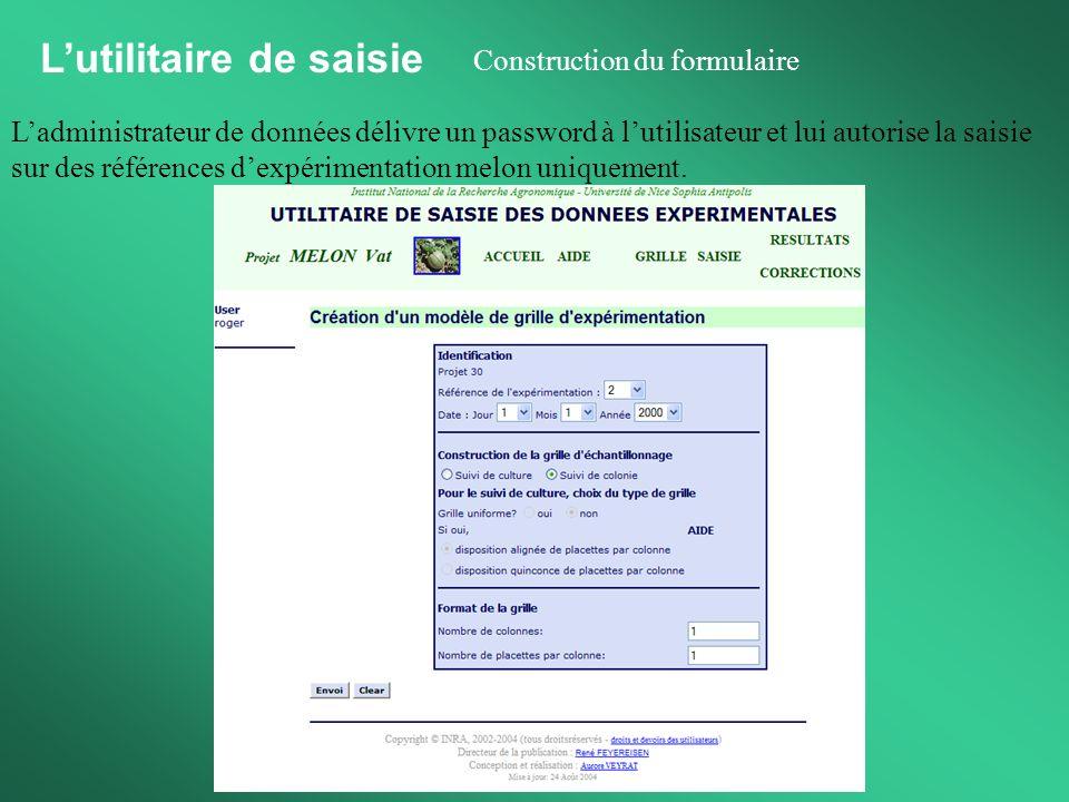 Lutilitaire de saisie Ladministrateur de données délivre un password à lutilisateur et lui autorise la saisie sur des références dexpérimentation melo