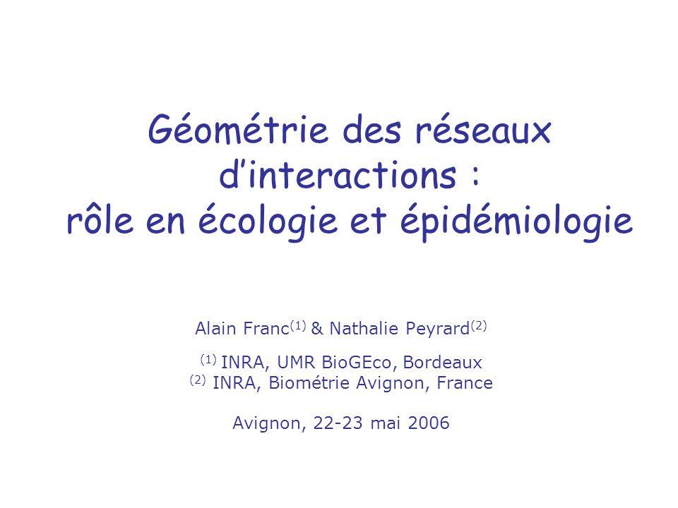 Géométrie des réseaux dinteractions : rôle en écologie et épidémiologie Alain Franc (1) & Nathalie Peyrard (2) (1) INRA, UMR BioGEco, Bordeaux (2) INR