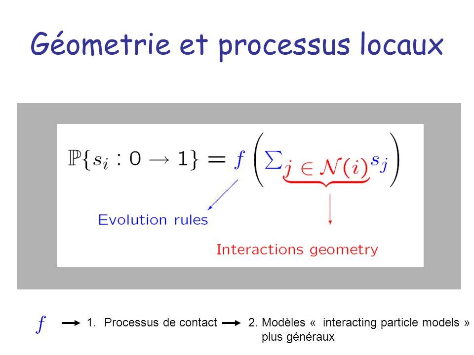 1.Processus de contact 2. Modèles « interacting particle models » plus généraux Géometrie et processus locaux