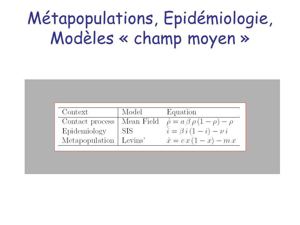 Métapopulations, Epidémiologie, Modèles « champ moyen »