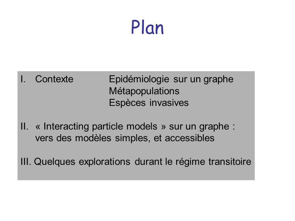 Plan I.ContexteEpidémiologie sur un graphe Métapopulations Espèces invasives II.« Interacting particle models » sur un graphe : vers des modèles simpl