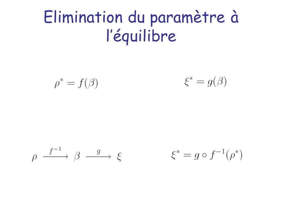 Elimination du paramètre à léquilibre