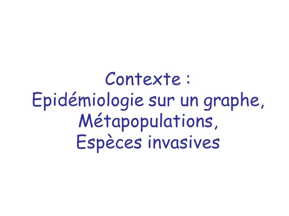 Contexte : Epidémiologie sur un graphe, Métapopulations, Espèces invasives