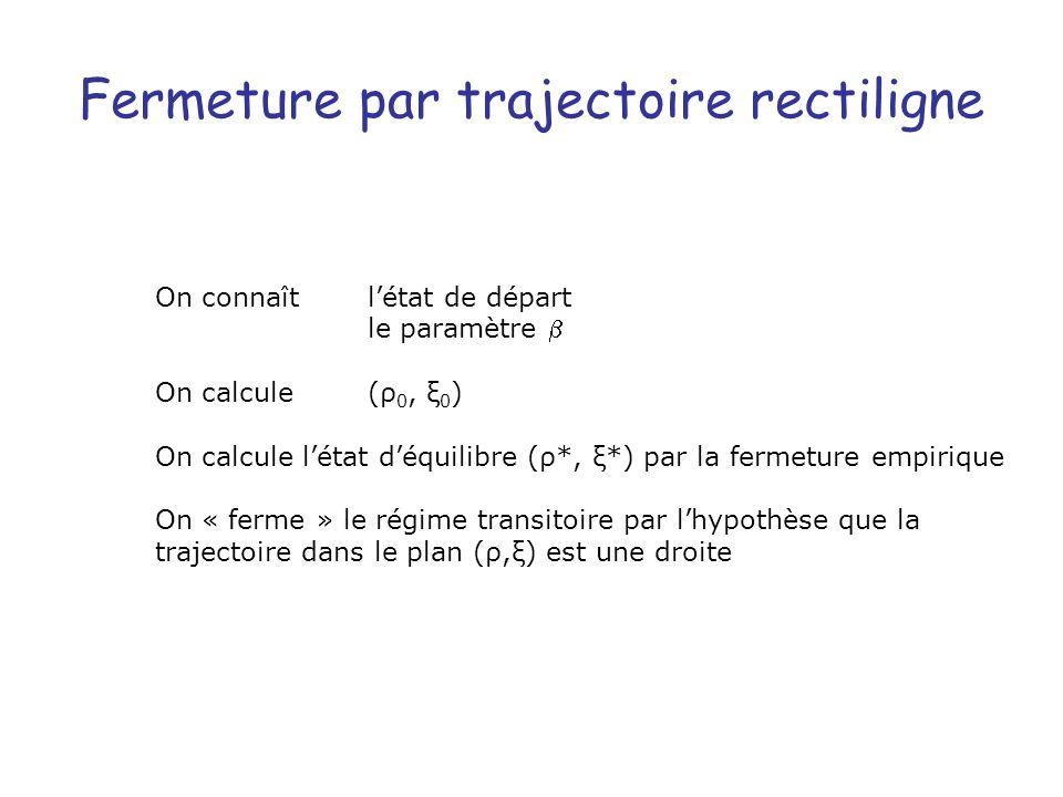 Fermeture par trajectoire rectiligne On connaît létat de départ le paramètre On calcule(ρ 0, ξ 0 ) On calcule létat déquilibre (ρ*, ξ*) par la fermetu