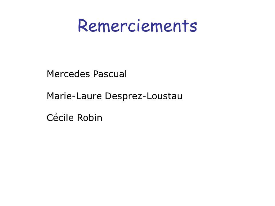 Remerciements Mercedes Pascual Marie-Laure Desprez-Loustau Cécile Robin