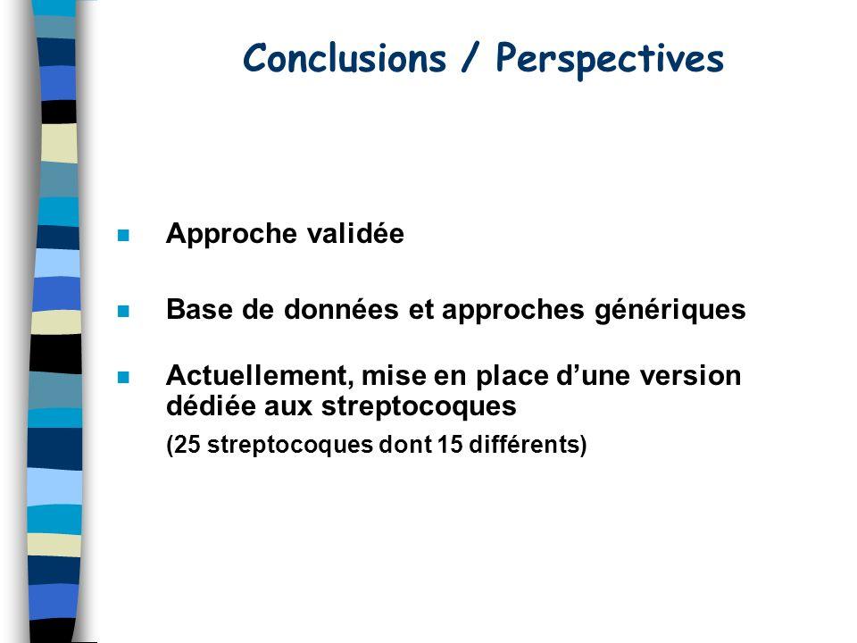 Conclusions / Perspectives n Approche validée n Base de données et approches génériques n Actuellement, mise en place dune version dédiée aux streptocoques (25 streptocoques dont 15 différents)
