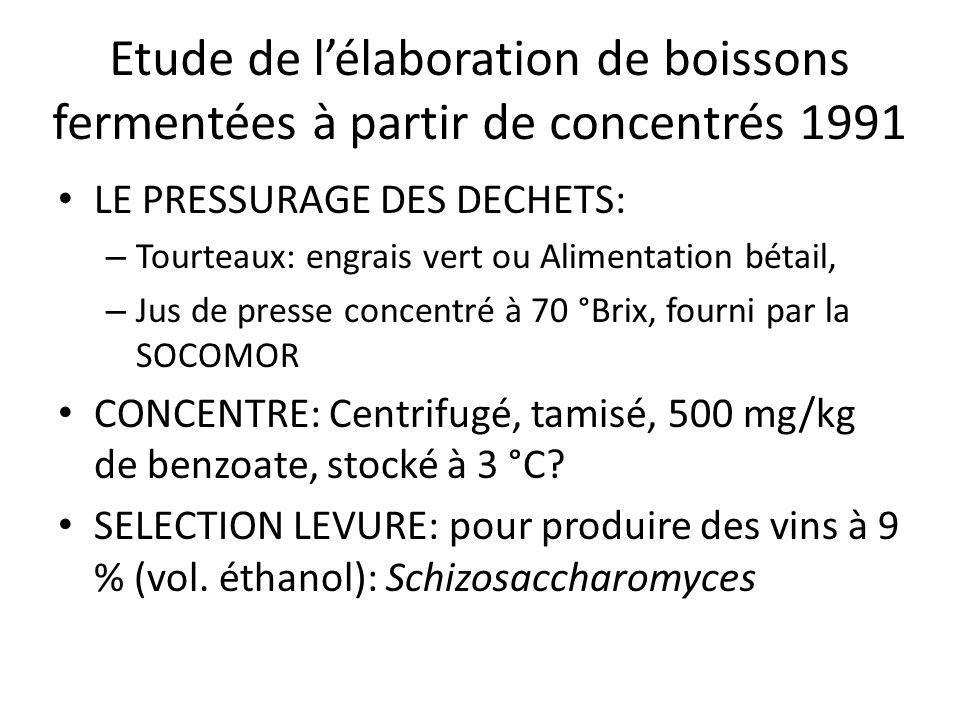 Etude de lélaboration de boissons fermentées à partir de concentrés 1991 LE PRESSURAGE DES DECHETS: – Tourteaux: engrais vert ou Alimentation bétail,