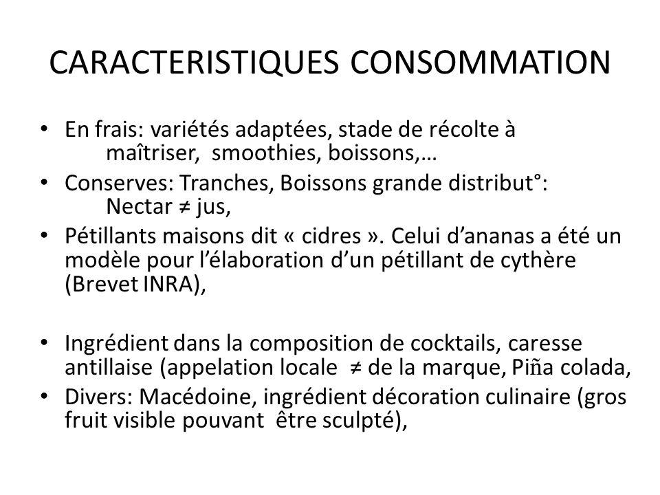 CARACTERISTIQUES CONSOMMATION En frais: variétés adaptées, stade de récolte à maîtriser, smoothies, boissons,… Conserves: Tranches, Boissons grande di