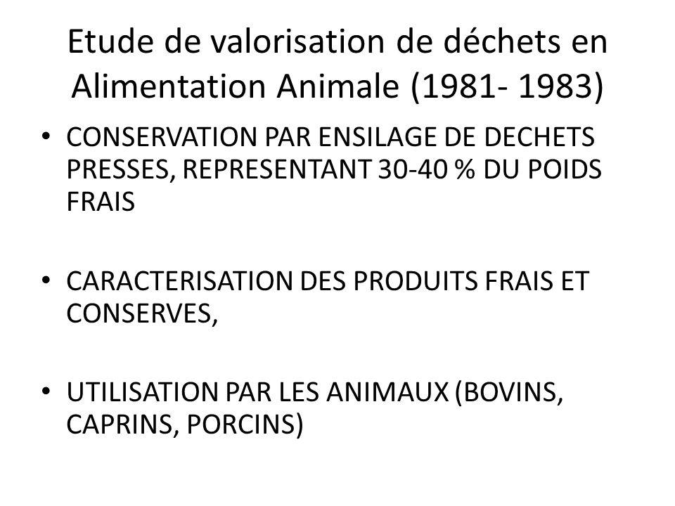 Etude de valorisation de déchets en Alimentation Animale (1981- 1983) CONSERVATION PAR ENSILAGE DE DECHETS PRESSES, REPRESENTANT 30-40 % DU POIDS FRAI