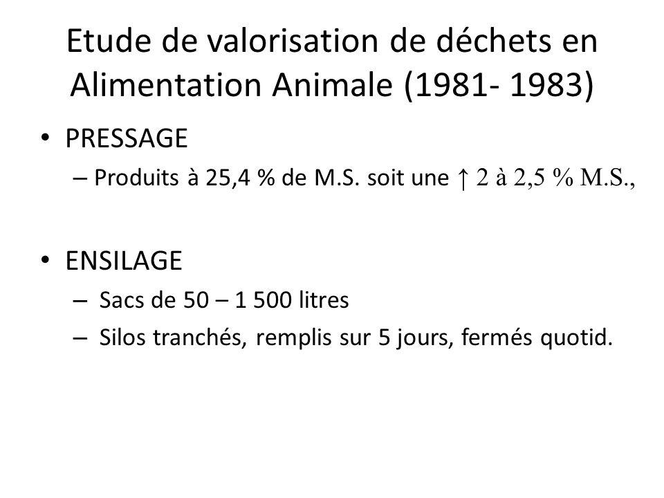 Etude de valorisation de déchets en Alimentation Animale (1981- 1983) PRESSAGE – Produits à 25,4 % de M.S. soit une 2 à 2,5 % M.S., ENSILAGE – Sacs de