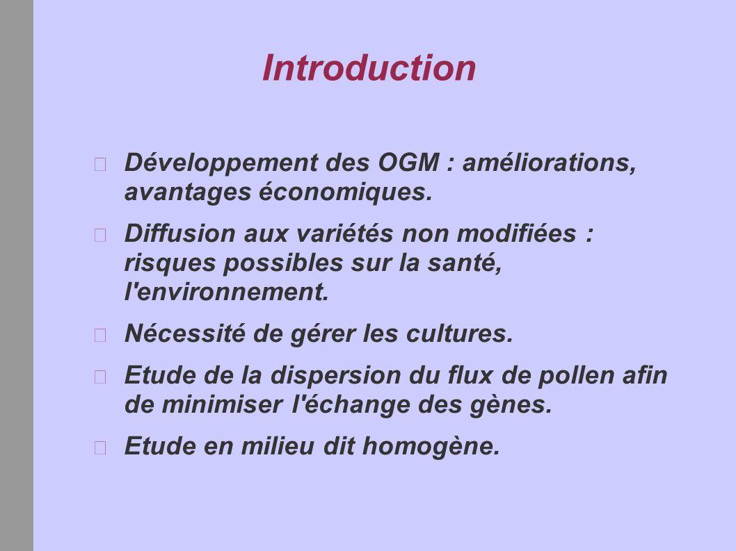 Introduction Développement des OGM : améliorations, avantages économiques. Diffusion aux variétés non modifiées : risques possibles sur la santé, l'en