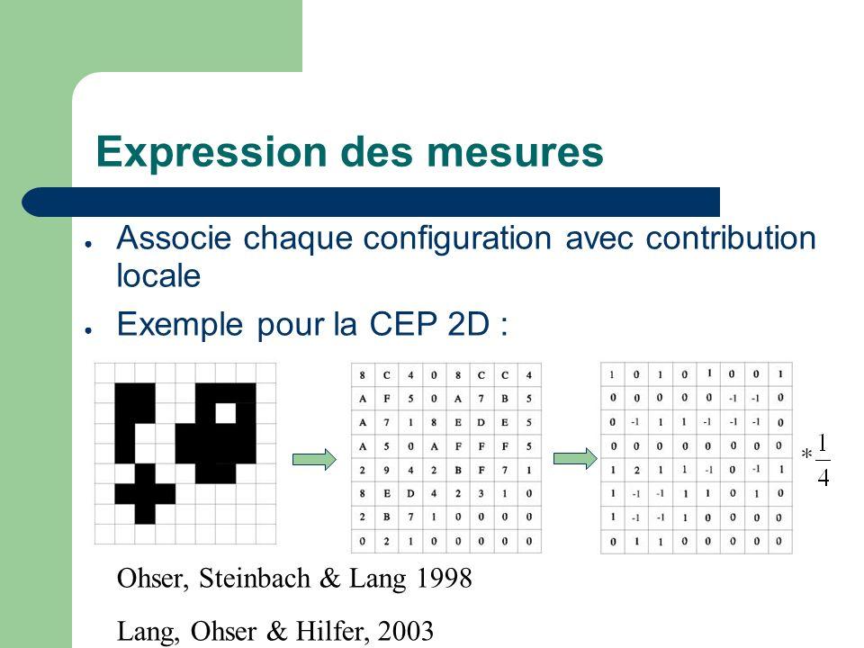 Expression des mesures Associe chaque configuration avec contribution locale Exemple pour la CEP 2D : Ohser, Steinbach & Lang 1998 Lang, Ohser & Hilfer, 2003