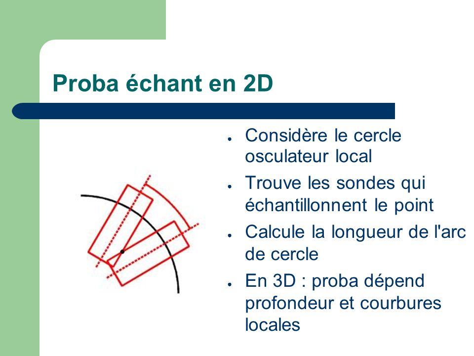 Proba échant en 2D Considère le cercle osculateur local Trouve les sondes qui échantillonnent le point Calcule la longueur de l arc de cercle En 3D : proba dépend profondeur et courbures locales